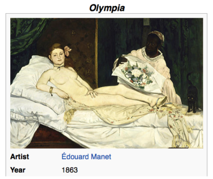 Olympia by Manet 1863