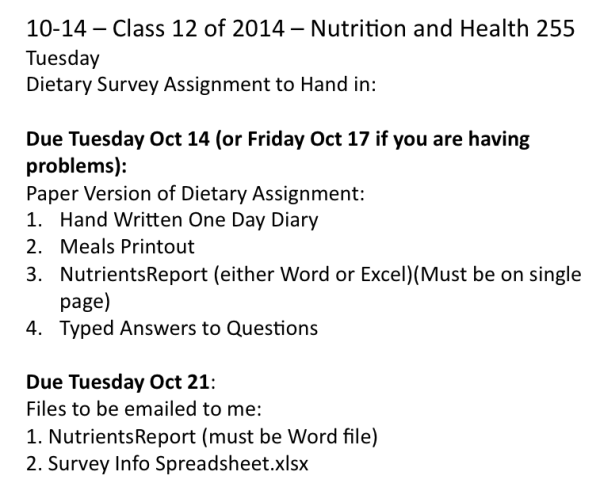 Dietary Assignment to Hand In