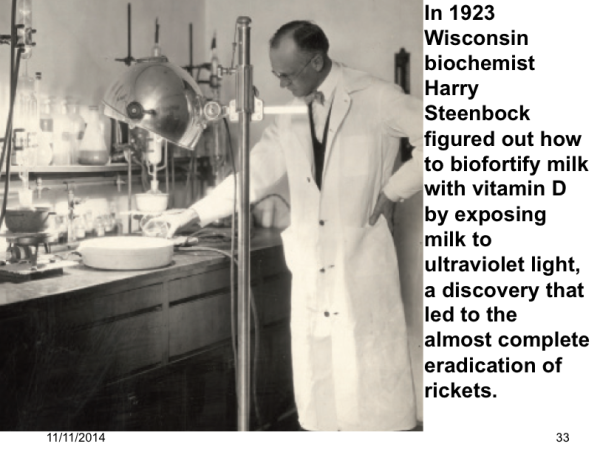 Harry Steembock fortify milk