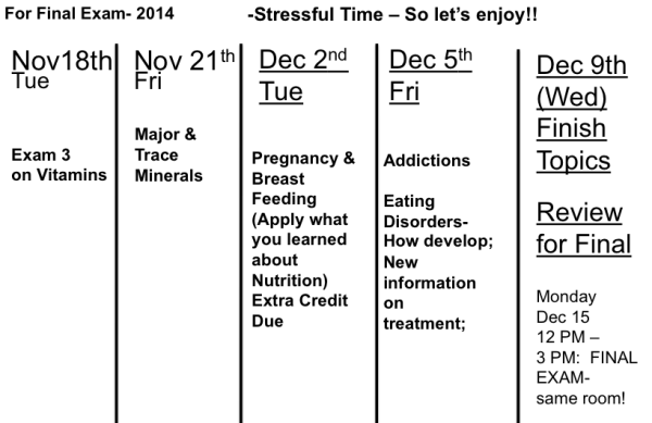 Schedule for Last Lectures