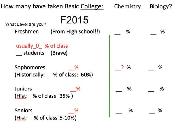 Class Survey 2015
